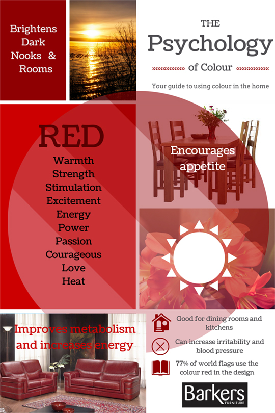 Colour Psychology Series: The Colour Red